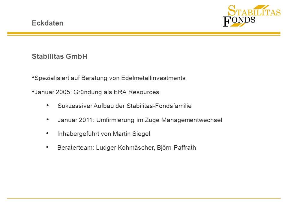 Eckdaten Stabilitas GmbH Spezialisiert auf Beratung von Edelmetallinvestments Januar 2005: Gründung als ERA Resources Sukzessiver Aufbau der Stabilita