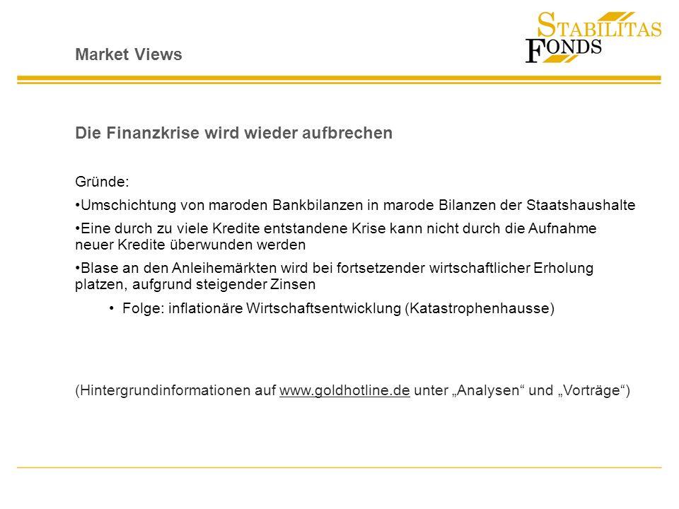 Market Views Die Finanzkrise wird wieder aufbrechen Gründe: Umschichtung von maroden Bankbilanzen in marode Bilanzen der Staatshaushalte Eine durch zu