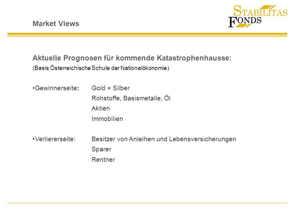 Market Views Aktuelle Prognosen für kommende Katastrophenhausse: (Basis Österreichische Schule der Nationalökonomie) Gewinnerseite: Gold + Silber Rohs