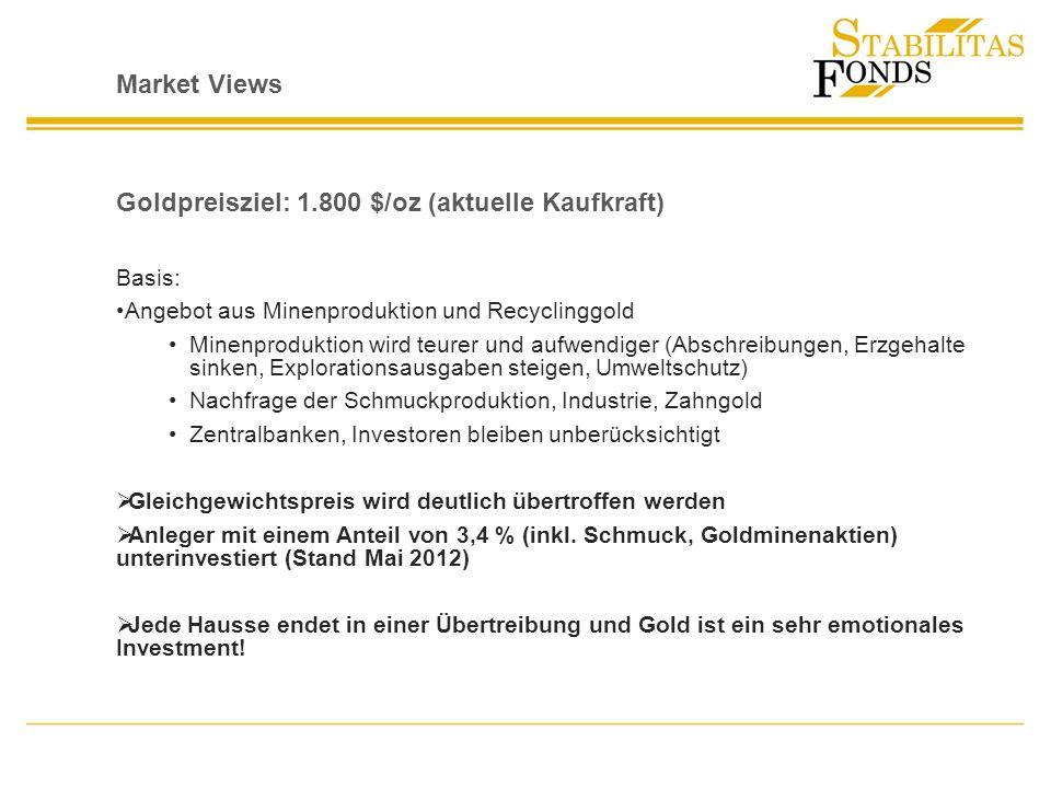 Market Views Goldpreisziel: 1.800 $/oz (aktuelle Kaufkraft) Basis: Angebot aus Minenproduktion und Recyclinggold Minenproduktion wird teurer und aufwe