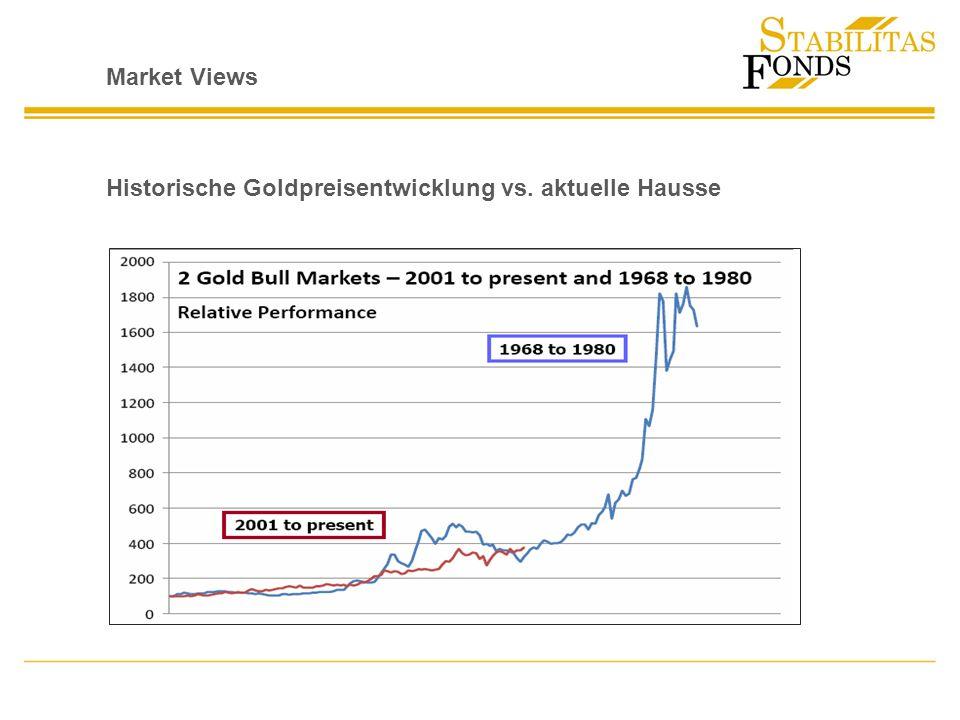 Market Views Historische Goldpreisentwicklung vs. aktuelle Hausse
