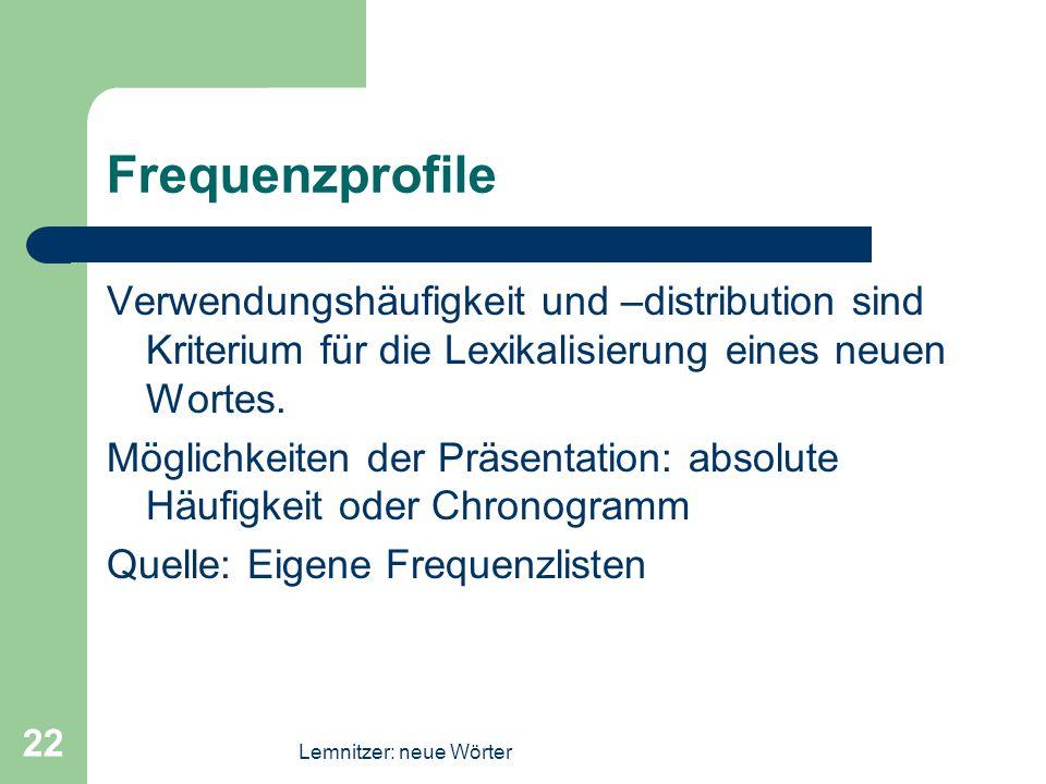 Lemnitzer: neue Wörter 22 Frequenzprofile Verwendungshäufigkeit und –distribution sind Kriterium für die Lexikalisierung eines neuen Wortes. Möglichke