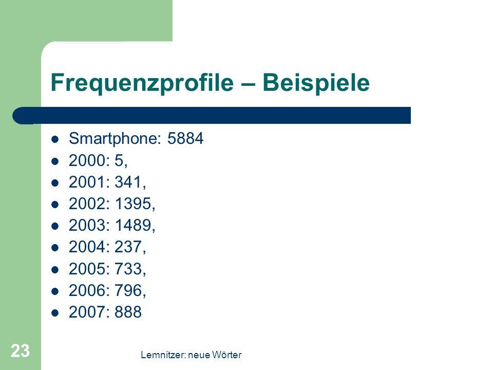 Lemnitzer: neue Wörter 23 Frequenzprofile – Beispiele Smartphone: 5884 2000: 5, 2001: 341, 2002: 1395, 2003: 1489, 2004: 237, 2005: 733, 2006: 796, 20