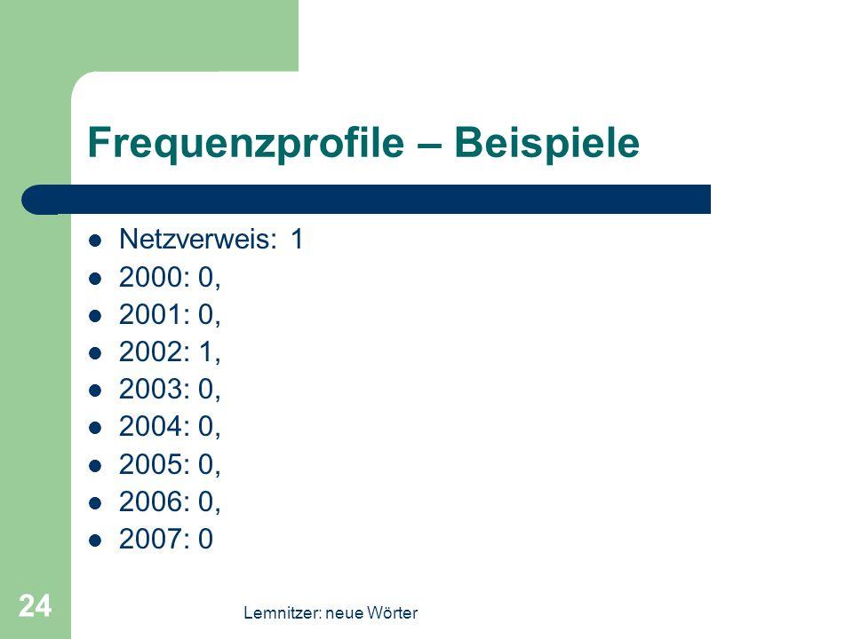 Lemnitzer: neue Wörter 24 Frequenzprofile – Beispiele Netzverweis: 1 2000: 0, 2001: 0, 2002: 1, 2003: 0, 2004: 0, 2005: 0, 2006: 0, 2007: 0