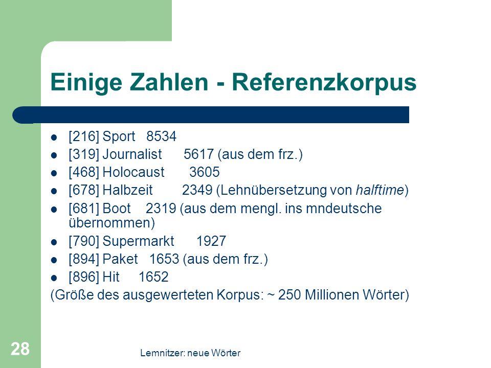 Lemnitzer: neue Wörter 28 Einige Zahlen - Referenzkorpus [216] Sport 8534 [319] Journalist 5617 (aus dem frz.) [468] Holocaust 3605 [678] Halbzeit 234