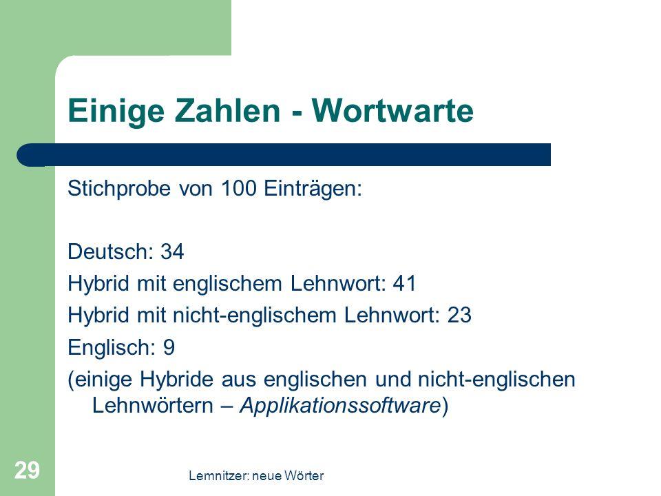 Lemnitzer: neue Wörter 29 Einige Zahlen - Wortwarte Stichprobe von 100 Einträgen: Deutsch: 34 Hybrid mit englischem Lehnwort: 41 Hybrid mit nicht-engl