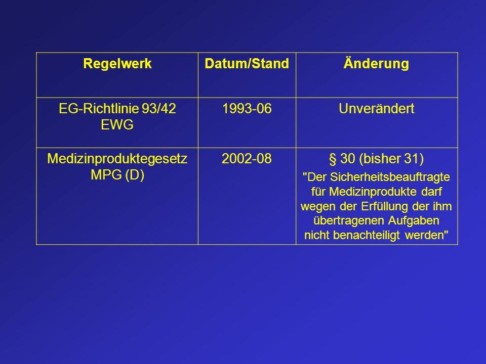 RegelwerkDatum/StandÄnderung EG-Richtlinie 93/42 EWG 1993-06Unverändert Medizinproduktegesetz MPG (D) 2002-08§ 30 (bisher 31)