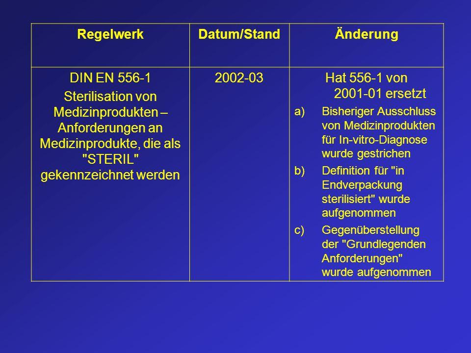 RegelwerkDatum/StandÄnderung DIN EN 556-1 Sterilisation von Medizinprodukten – Anforderungen an Medizinprodukte, die als