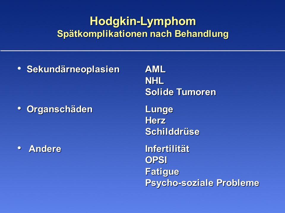 SekundärneoplasienAML NHL Solide Tumoren OrganschädenLunge OrganschädenLungeHerzSchilddrüse AndereInfertilität AndereInfertilitätOPSIFatigue Psycho-so