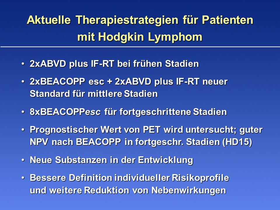 Aktuelle Therapiestrategien für Patienten mit Hodgkin Lymphom 2xABVD plus IF-RT bei frühen Stadien 2xABVD plus IF-RT bei frühen Stadien 2xBEACOPP esc