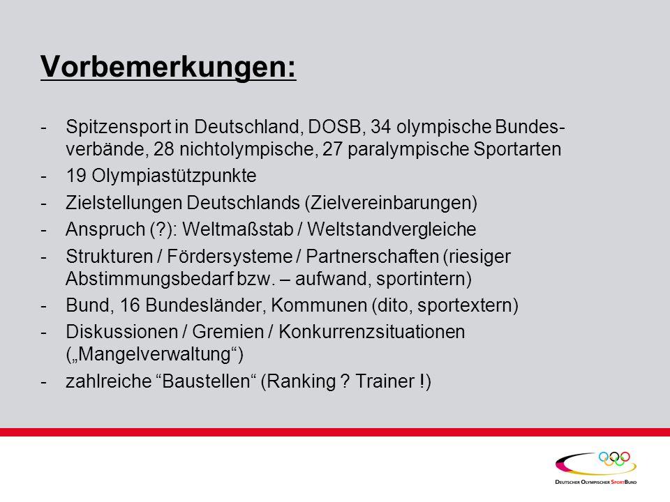 Vorbemerkungen: -Spitzensport in Deutschland, DOSB, 34 olympische Bundes- verbände, 28 nichtolympische, 27 paralympische Sportarten -19 Olympiastützpunkte -Zielstellungen Deutschlands (Zielvereinbarungen) -Anspruch (?): Weltmaßstab / Weltstandvergleiche -Strukturen / Fördersysteme / Partnerschaften (riesiger Abstimmungsbedarf bzw.