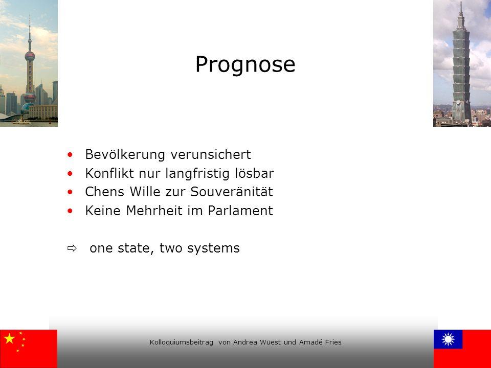Kolloquiumsbeitrag von Andrea Wüest und Amadé Fries Prognose Bevölkerung verunsichert Konflikt nur langfristig lösbar Chens Wille zur Souveränität Kei