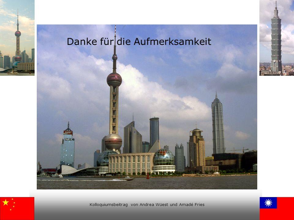 Kolloquiumsbeitrag von Andrea Wüest und Amadé Fries Danke für die Aufmerksamkeit