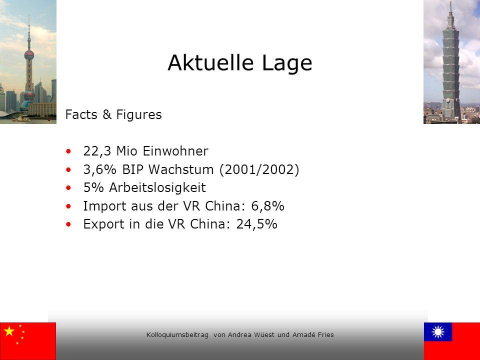 Kolloquiumsbeitrag von Andrea Wüest und Amadé Fries Aktuelle Lage Facts & Figures 22,3 Mio Einwohner 3,6% BIP Wachstum (2001/2002) 5% Arbeitslosigkeit
