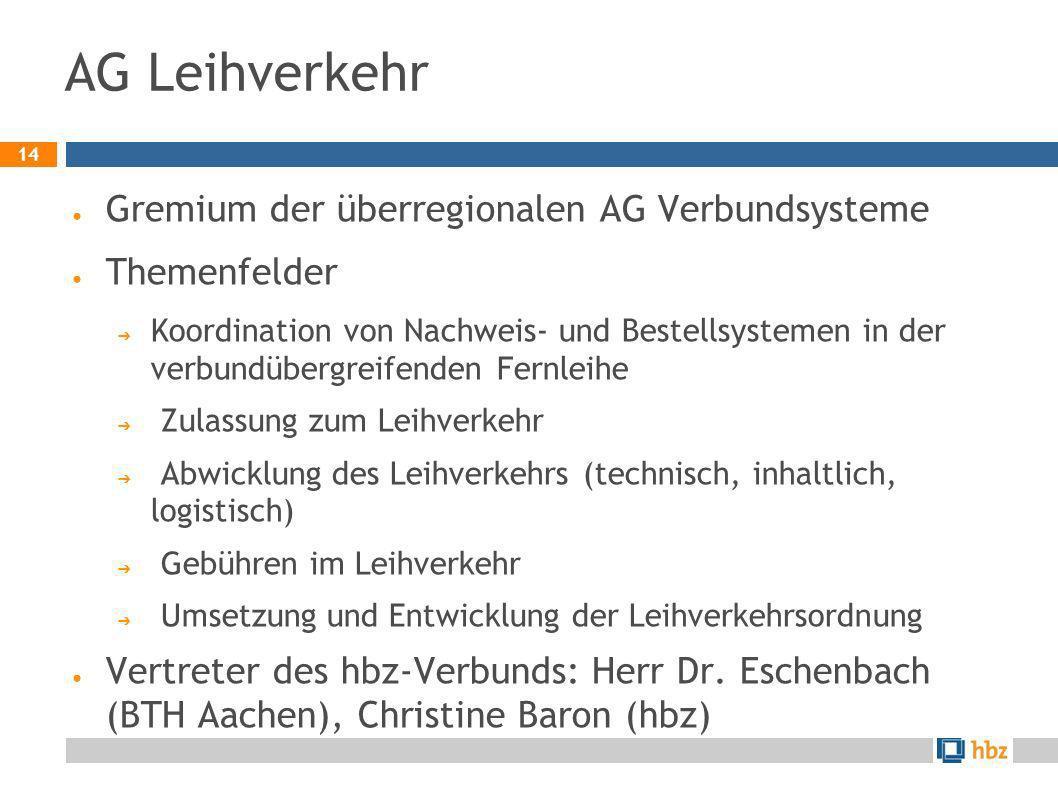 14 AG Leihverkehr Gremium der überregionalen AG Verbundsysteme Themenfelder Koordination von Nachweis- und Bestellsystemen in der verbundübergreifende