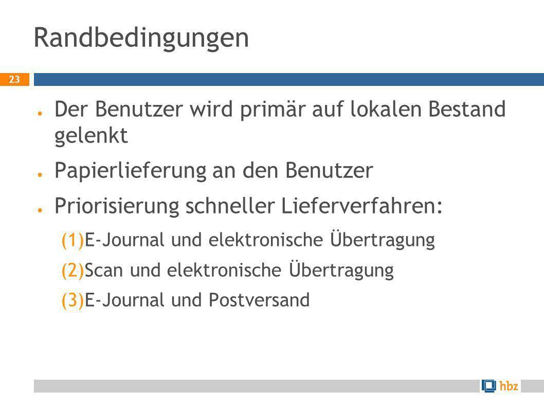 23 Randbedingungen Der Benutzer wird primär auf lokalen Bestand gelenkt Papierlieferung an den Benutzer Priorisierung schneller Lieferverfahren: (1)E-