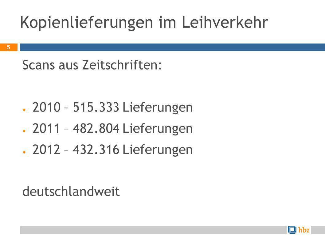 5 Kopienlieferungen im Leihverkehr Scans aus Zeitschriften: 2010 – 515.333 Lieferungen 2011 – 482.804 Lieferungen 2012 – 432.316 Lieferungen deutschla