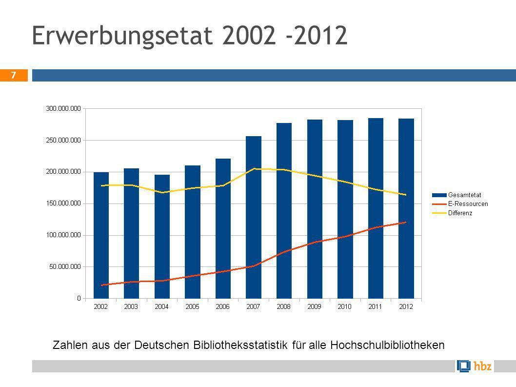 7 Erwerbungsetat 2002 -2012 Zahlen aus der Deutschen Bibliotheksstatistik für alle Hochschulbibliotheken