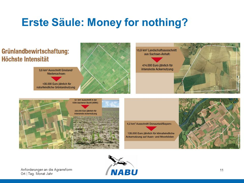 Erste Säule: Money for nothing? 11 Anforderungen an die Agrarreform Ort | Tag. Monat Jahr