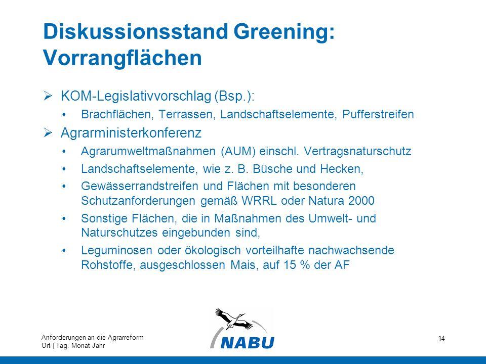 Diskussionsstand Greening: Vorrangflächen KOM-Legislativvorschlag (Bsp.): Brachflächen, Terrassen, Landschaftselemente, Pufferstreifen Agrarministerko