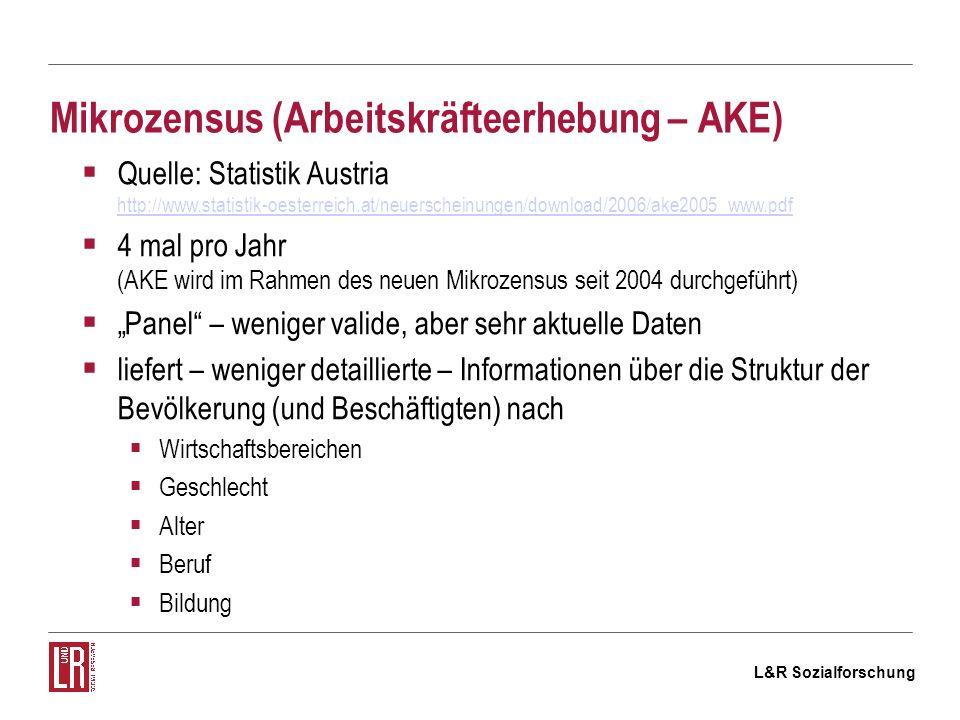 L&R Sozialforschung Mikrozensus (Arbeitskräfteerhebung – AKE) Quelle: Statistik Austria http://www.statistik-oesterreich.at/neuerscheinungen/download/2006/ake2005_www.pdf http://www.statistik-oesterreich.at/neuerscheinungen/download/2006/ake2005_www.pdf 4 mal pro Jahr (AKE wird im Rahmen des neuen Mikrozensus seit 2004 durchgeführt) Panel – weniger valide, aber sehr aktuelle Daten liefert – weniger detaillierte – Informationen über die Struktur der Bevölkerung (und Beschäftigten) nach Wirtschaftsbereichen Geschlecht Alter Beruf Bildung