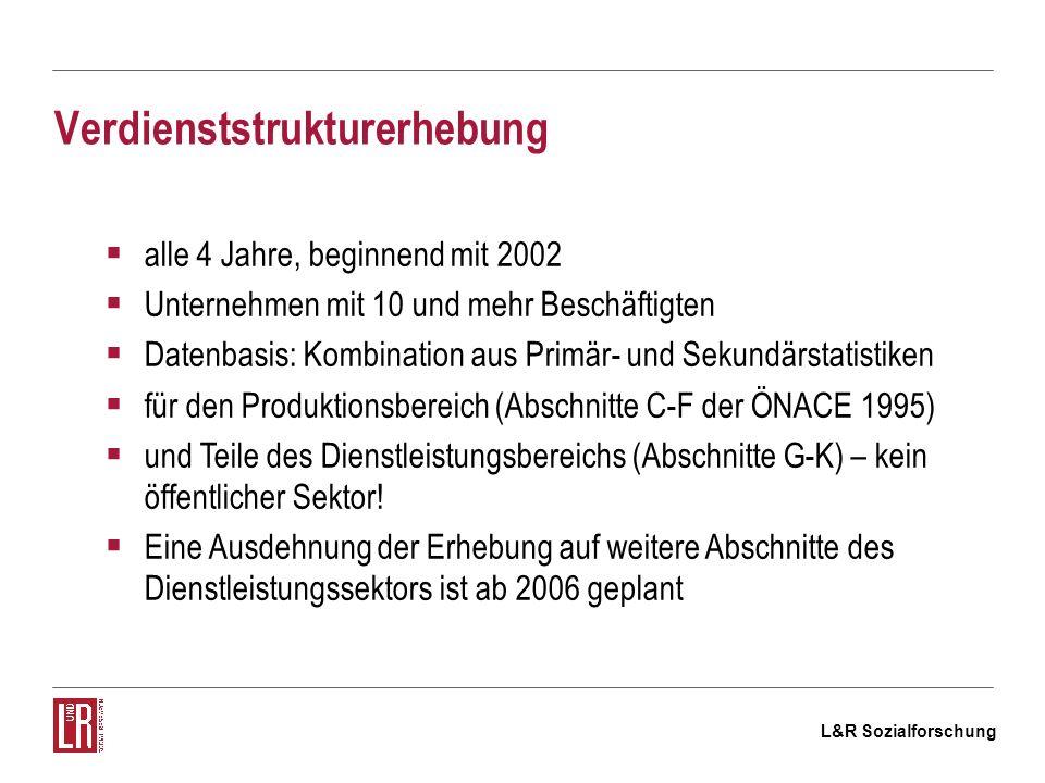 L&R Sozialforschung Verdienststrukturerhebung alle 4 Jahre, beginnend mit 2002 Unternehmen mit 10 und mehr Beschäftigten Datenbasis: Kombination aus Primär- und Sekundärstatistiken für den Produktionsbereich (Abschnitte C-F der ÖNACE 1995) und Teile des Dienstleistungsbereichs (Abschnitte G-K) – kein öffentlicher Sektor.