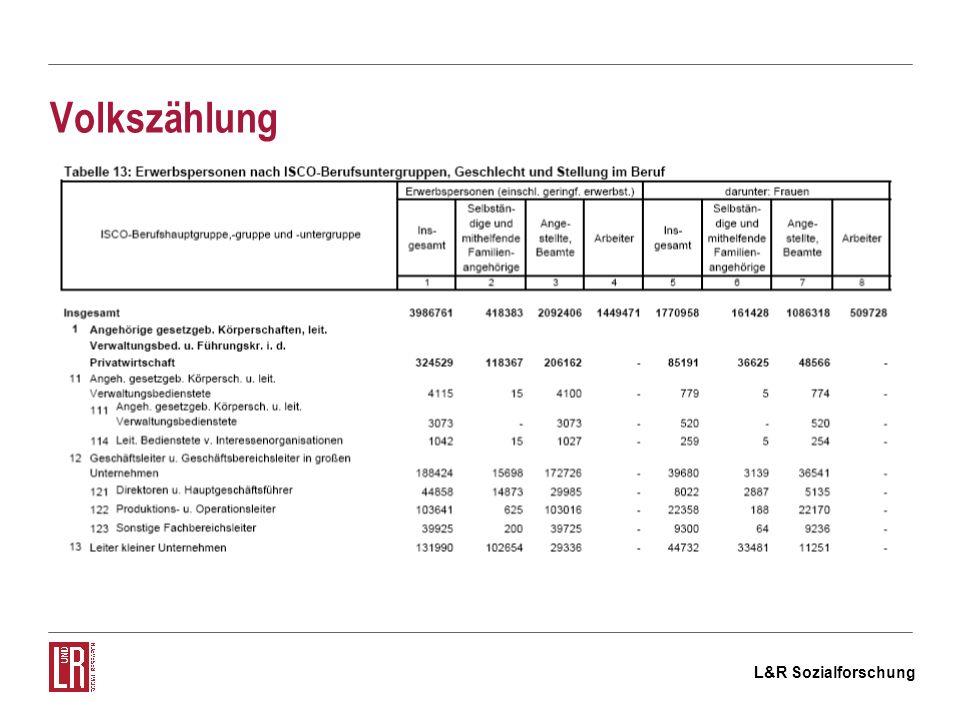 L&R Sozialforschung Volkszählung