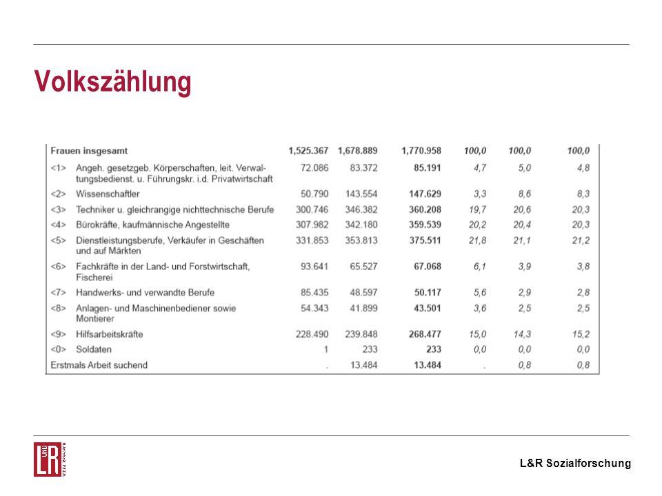 L&R Sozialforschung Beschäftigungsentwicklung in Österreich 1991–2010