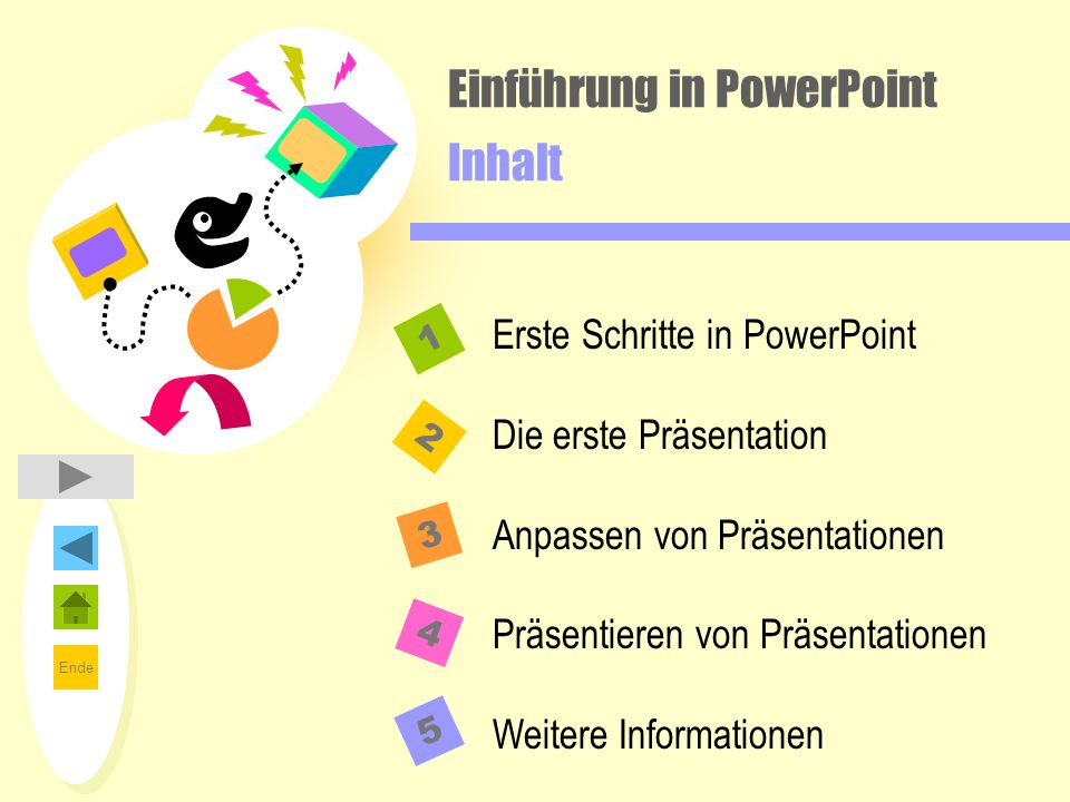 Ende Einführung in PowerPoint Inhalt 2 1 3 4 Erste Schritte in PowerPoint Die erste Präsentation Anpassen von Präsentationen Präsentieren von Präsenta