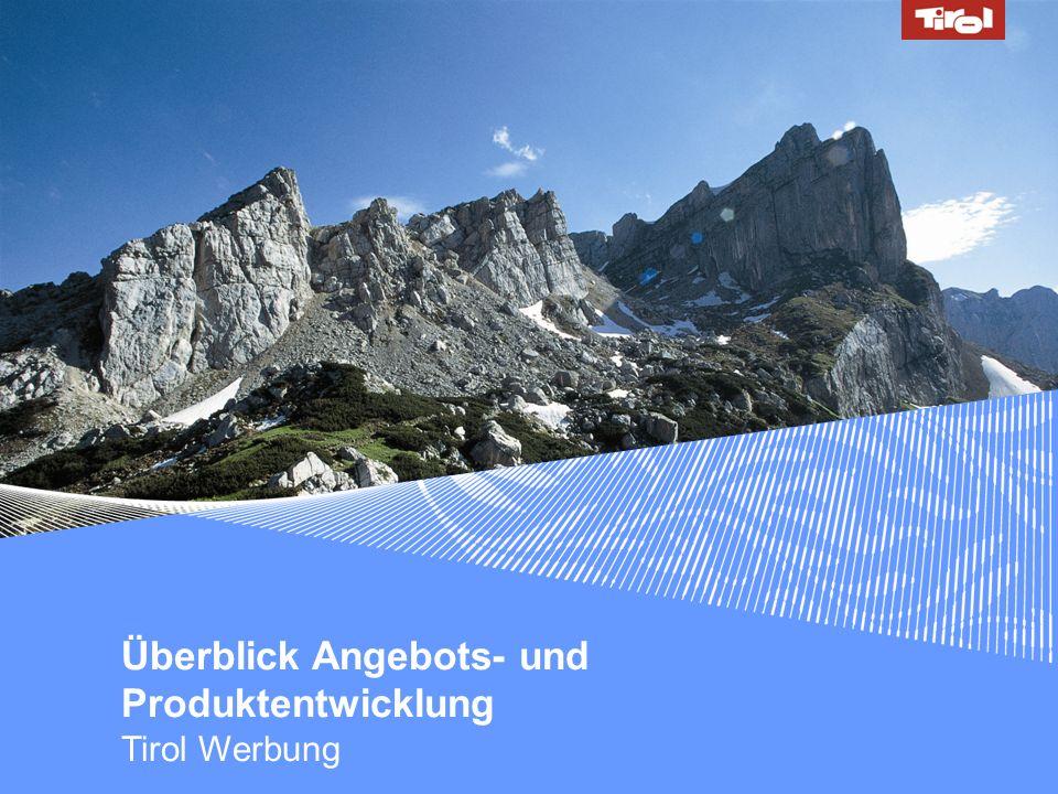 14.10.2008 // Marketing Day 1 Überblick Angebots- und Produktentwicklung Tirol Werbung
