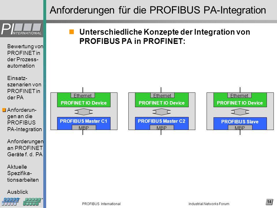 14 PROFIBUS International Bewertung von PROFINET in der Prozess- automation Einsatz- szenarien von PROFINET in der PA Anforderun- gen an die PROFIBUS