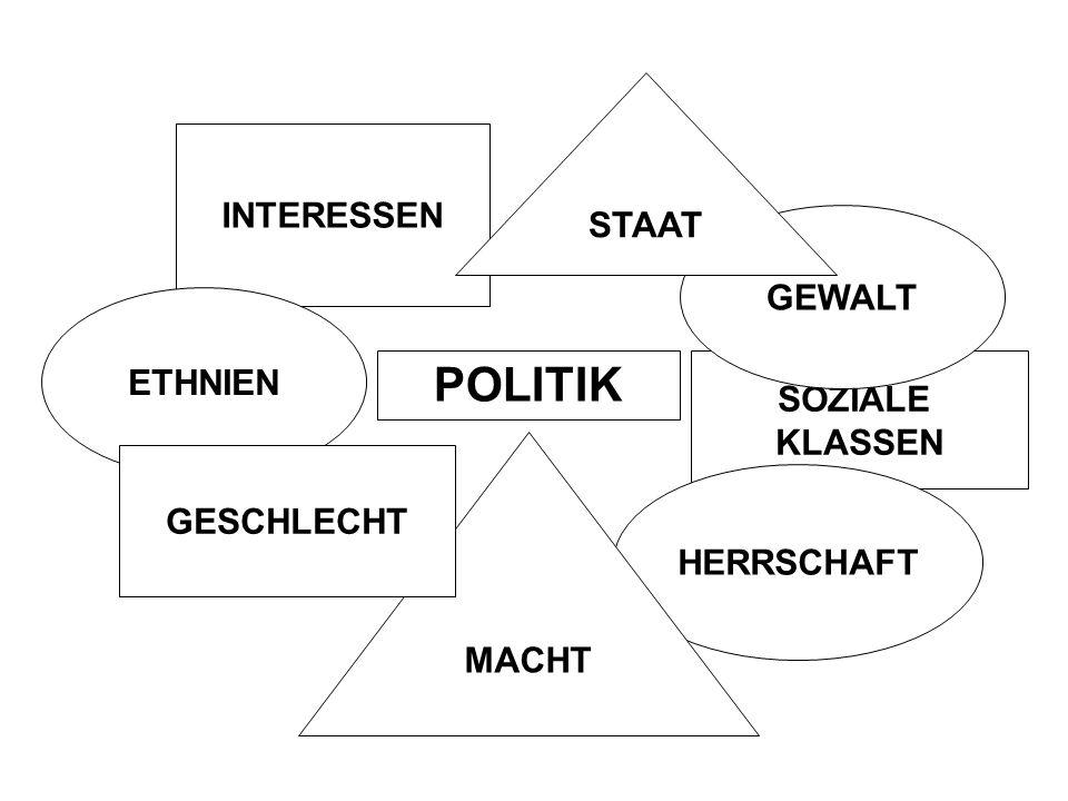SOZIALE KLASSEN POLITIK INTERESSEN GEWALT ETHNIEN HERRSCHAFT MACHT GESCHLECHT STAAT