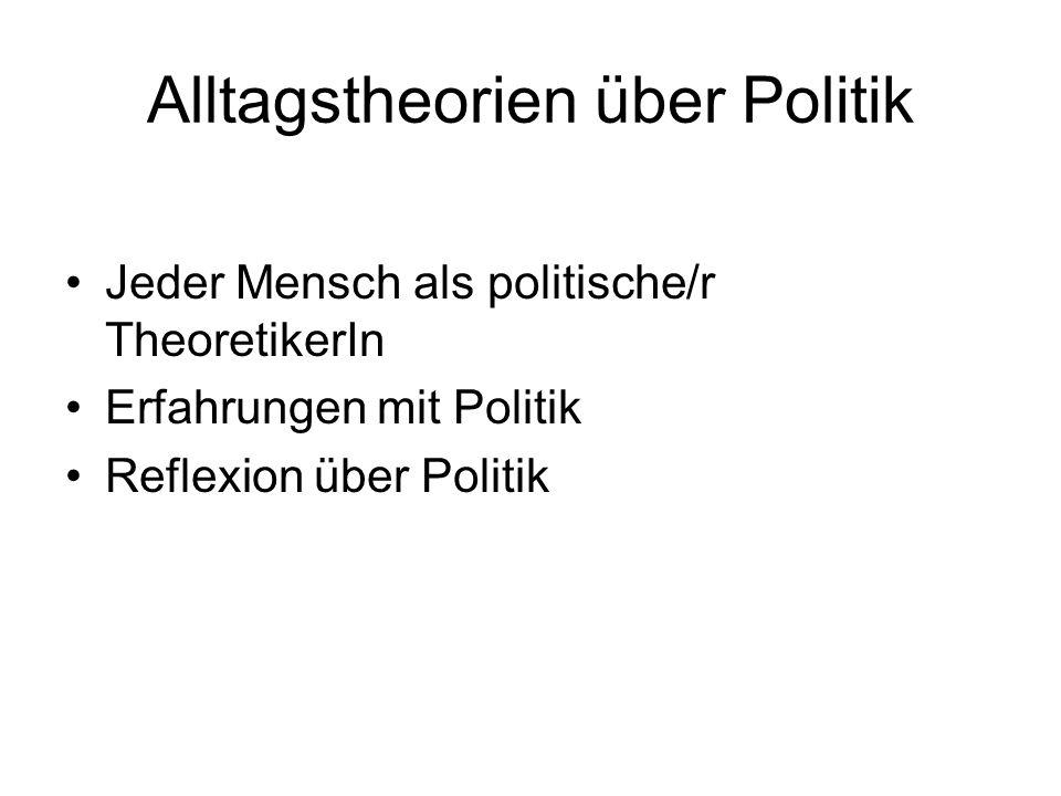 Alltagstheorien über Politik Jeder Mensch als politische/r TheoretikerIn Erfahrungen mit Politik Reflexion über Politik