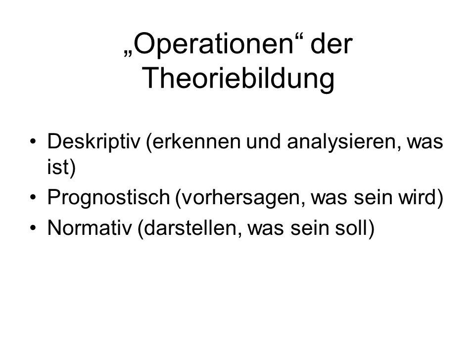 Operationen der Theoriebildung Deskriptiv (erkennen und analysieren, was ist) Prognostisch (vorhersagen, was sein wird) Normativ (darstellen, was sein soll)