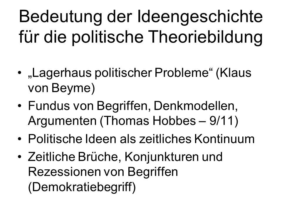 Was ist Politik? Öffentlich – privat? Staat Politisches System Politische Werte
