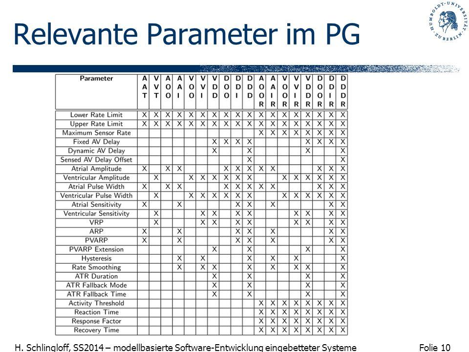 Folie 10 H. Schlingloff, SS2014 – modellbasierte Software-Entwicklung eingebetteter Systeme Relevante Parameter im PG