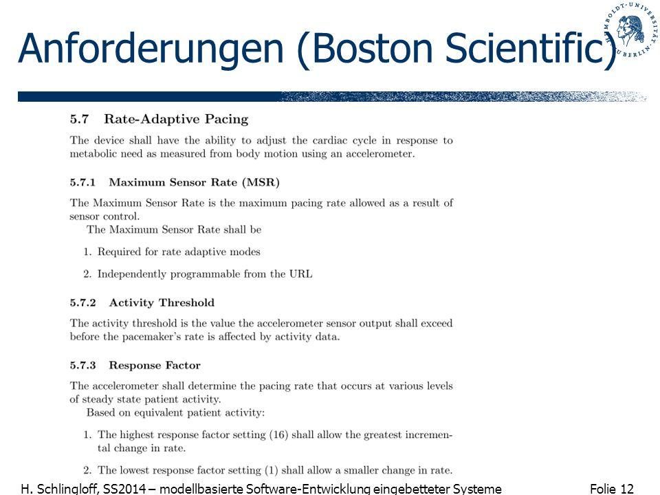 Folie 12 H. Schlingloff, SS2014 – modellbasierte Software-Entwicklung eingebetteter Systeme Anforderungen (Boston Scientific)