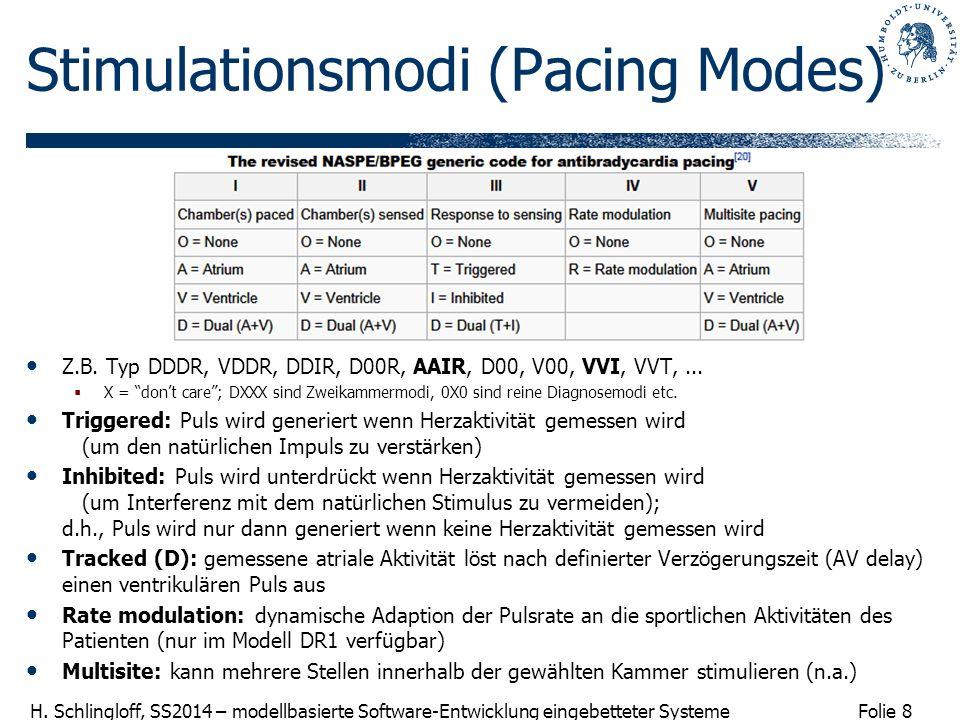 Folie 8 H. Schlingloff, SS2014 – modellbasierte Software-Entwicklung eingebetteter Systeme Stimulationsmodi (Pacing Modes) Z.B. Typ DDDR, VDDR, DDIR,