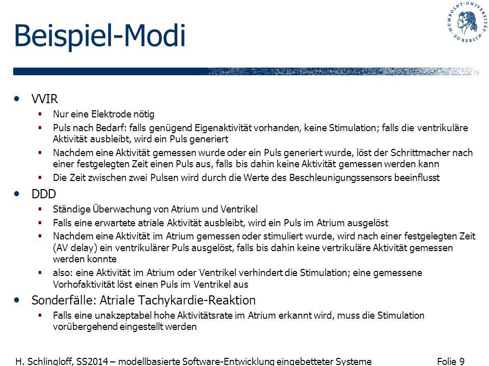 Folie 9 H. Schlingloff, SS2014 – modellbasierte Software-Entwicklung eingebetteter Systeme Beispiel-Modi VVIR Nur eine Elektrode nötig Puls nach Bedar