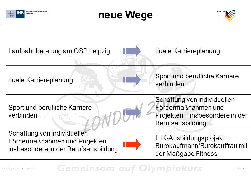 OSP Leipzig e.V. – IF – Januar 2010 Seite 6 neue Wege Laufbahnberatung am OSP Leipzigduale Karriereplanung Sport und berufliche Karriere verbinden Sch