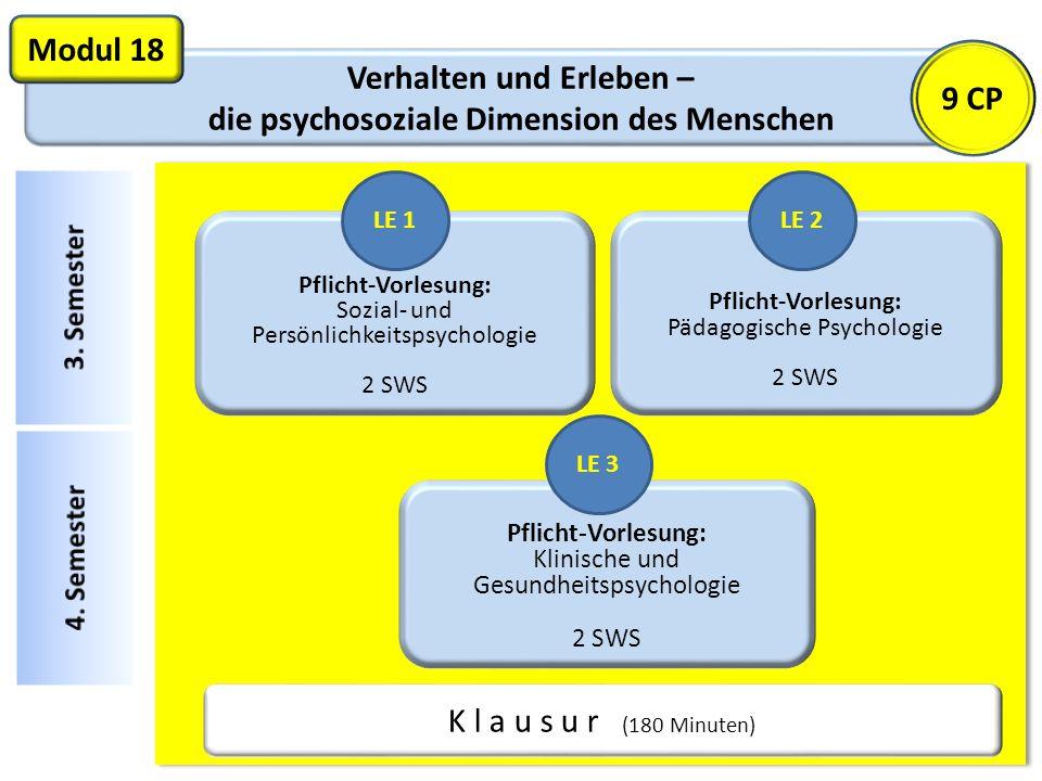 Verhalten und Erleben – die psychosoziale Dimension des Menschen Modul 18 Pflicht-Vorlesung: Sozial- und Persönlichkeitspsychologie 2 SWS K l a u s u r (180 Minuten) LE 1 Pflicht-Vorlesung: Klinische und Gesundheitspsychologie 2 SWS LE 3 Pflicht-Vorlesung: Pädagogische Psychologie 2 SWS LE 2 9 CP