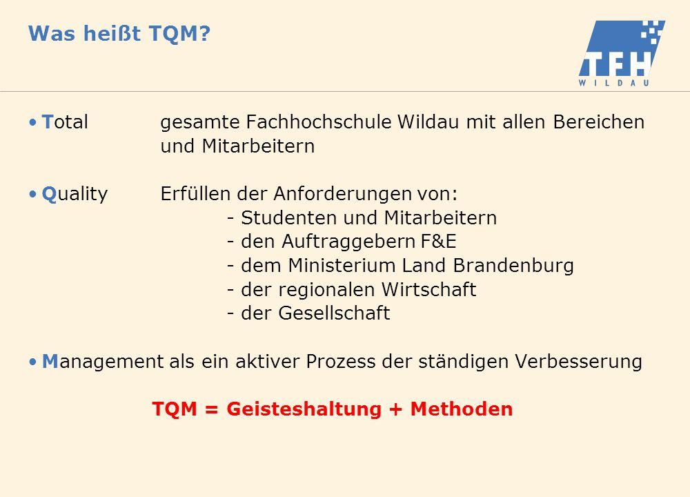 Was heißt TQM? Totalgesamte Fachhochschule Wildau mit allen Bereichen und Mitarbeitern QualityErfüllen der Anforderungen von: - Studenten und Mitarbei