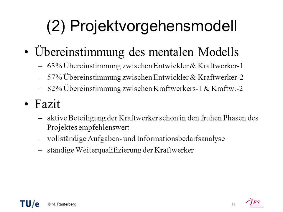 © M. Rauterberg11 (2) Projektvorgehensmodell Übereinstimmung des mentalen Modells –63% Übereinstimmung zwischen Entwickler & Kraftwerker-1 –57% Überei