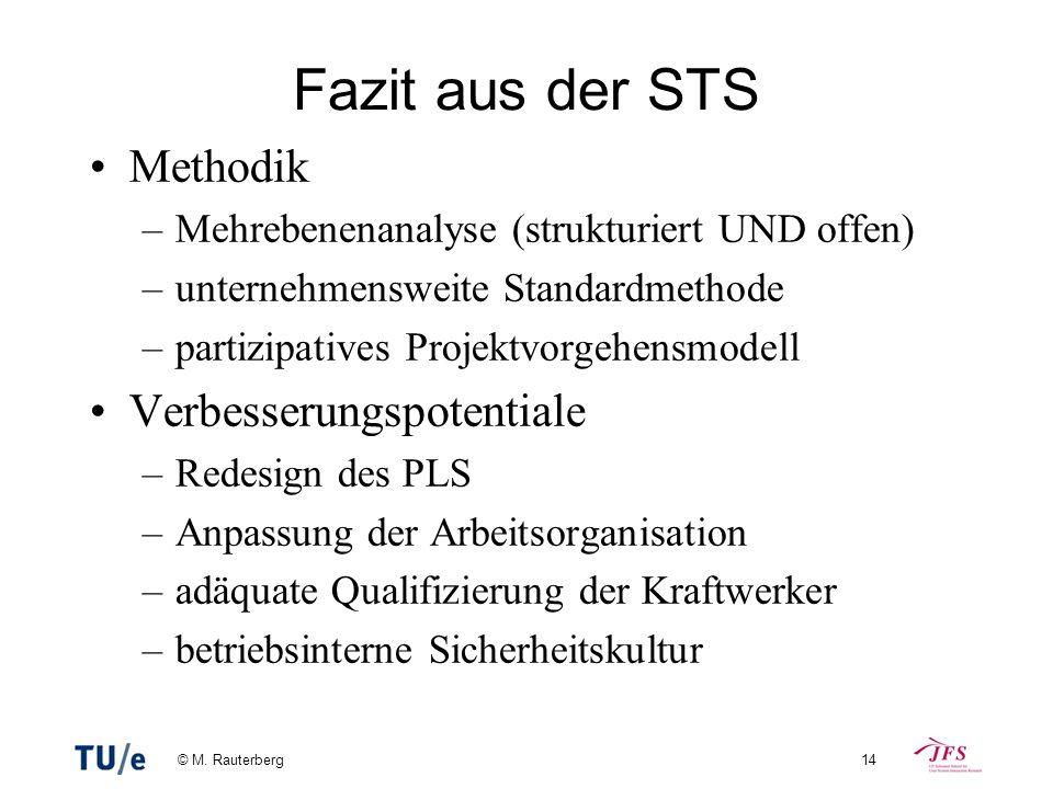 © M. Rauterberg14 Fazit aus der STS Methodik –Mehrebenenanalyse (strukturiert UND offen) –unternehmensweite Standardmethode –partizipatives Projektvor