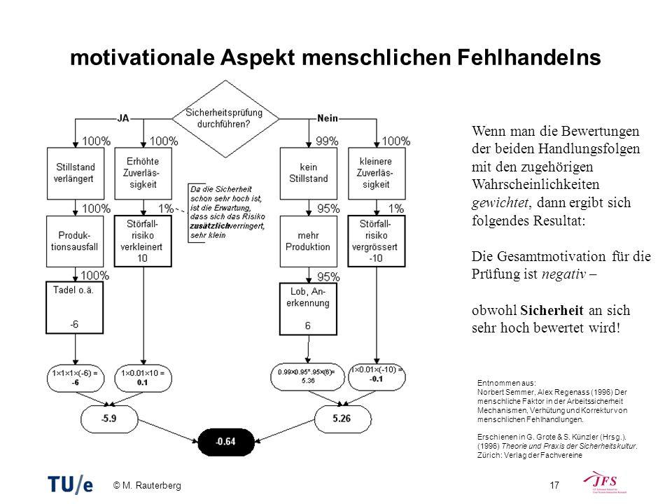 © M. Rauterberg17 motivationale Aspekt menschlichen Fehlhandelns Wenn man die Bewertungen der beiden Handlungsfolgen mit den zugehörigen Wahrscheinlic