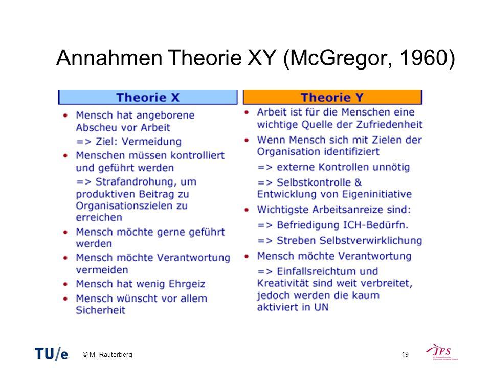 © M. Rauterberg19 Annahmen Theorie XY (McGregor, 1960)