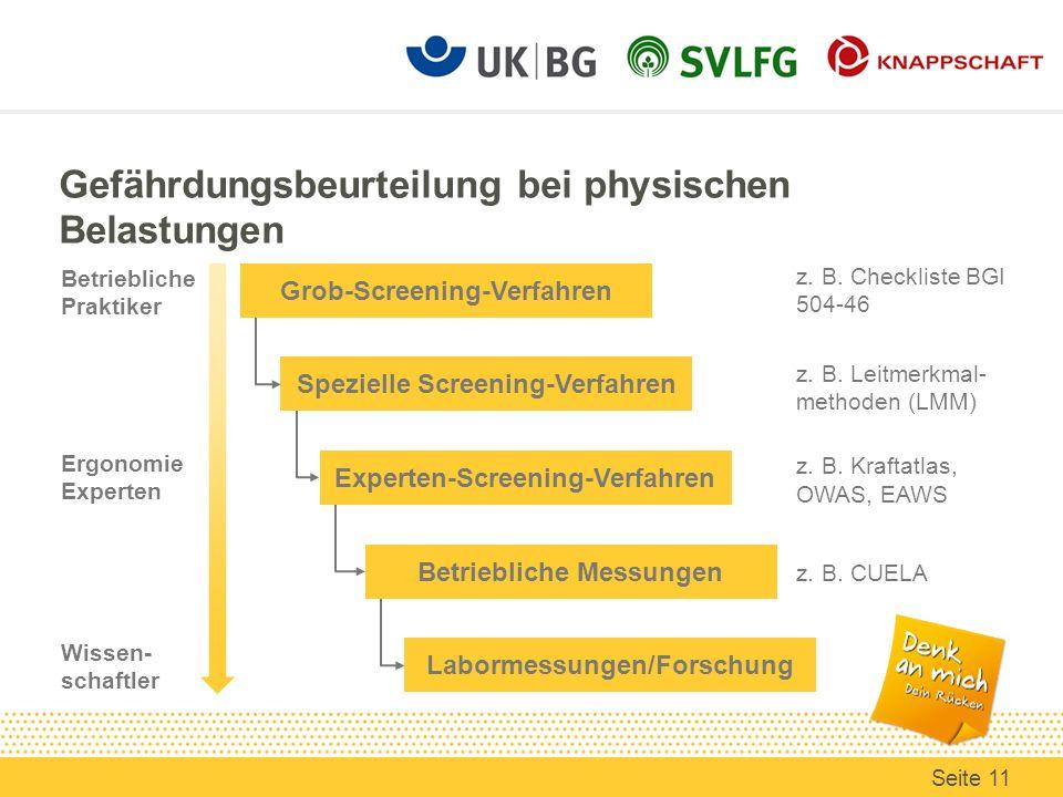 Gefährdungsbeurteilung bei physischen Belastungen Spezielle Screening-Verfahren Betriebliche Praktiker Ergonomie Experten Wissen- schaftler Grob-Scree