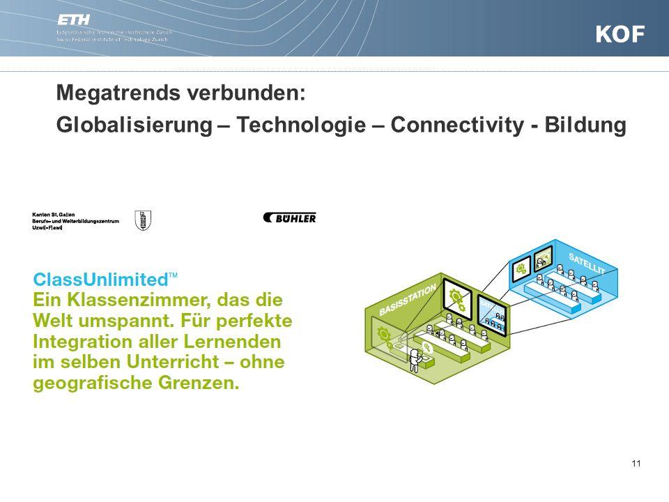 11 Megatrends verbunden: Globalisierung – Technologie – Connectivity - Bildung