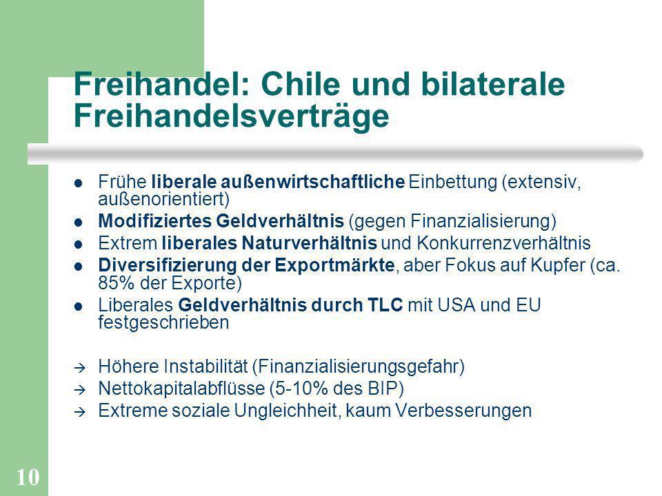 10 Freihandel: Chile und bilaterale Freihandelsverträge Frühe liberale außenwirtschaftliche Einbettung (extensiv, außenorientiert) Modifiziertes Geldv