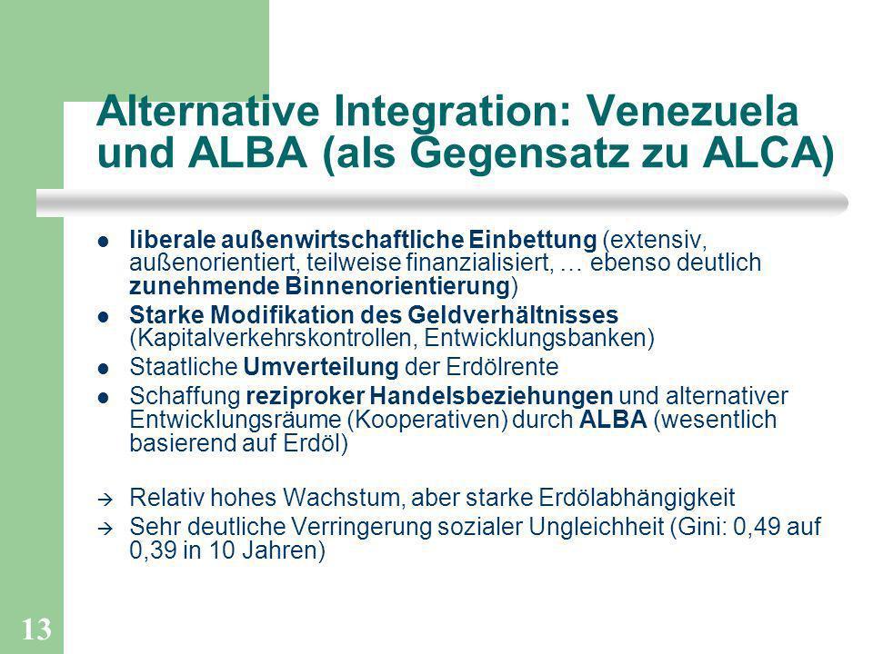 13 Alternative Integration: Venezuela und ALBA (als Gegensatz zu ALCA) liberale außenwirtschaftliche Einbettung (extensiv, außenorientiert, teilweise